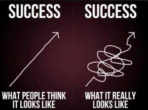 Success routes
