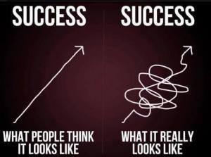 Success routes